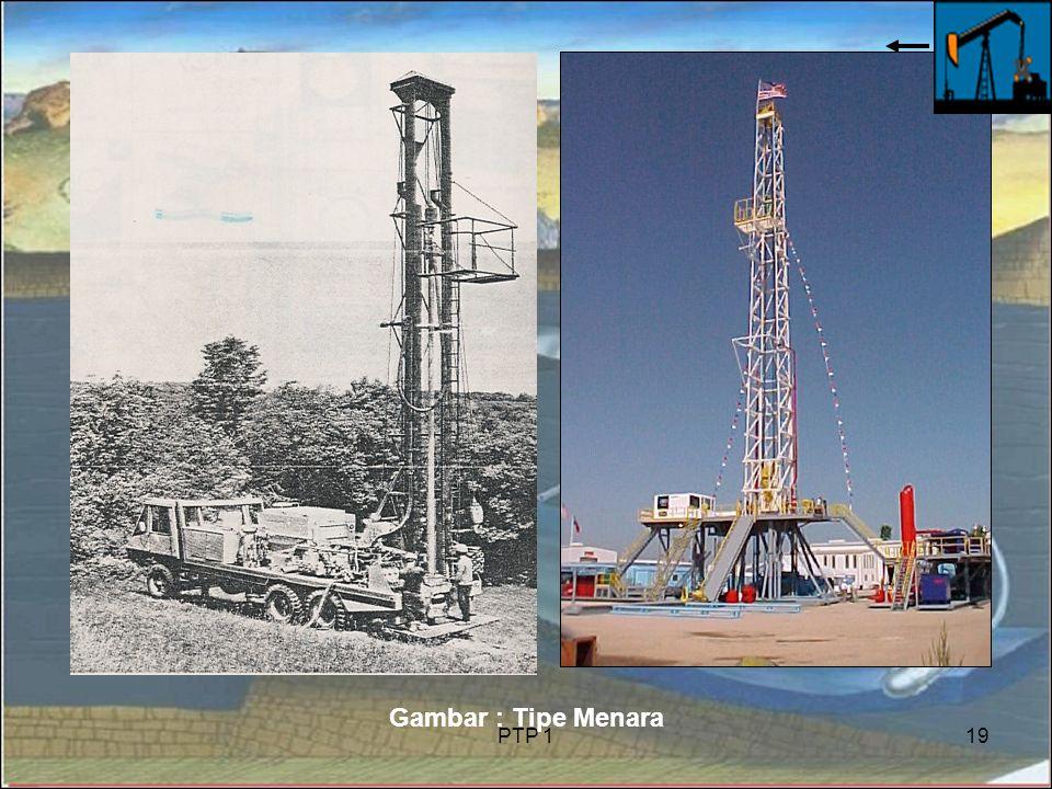 PTP 119 Gambar : Tipe Menara