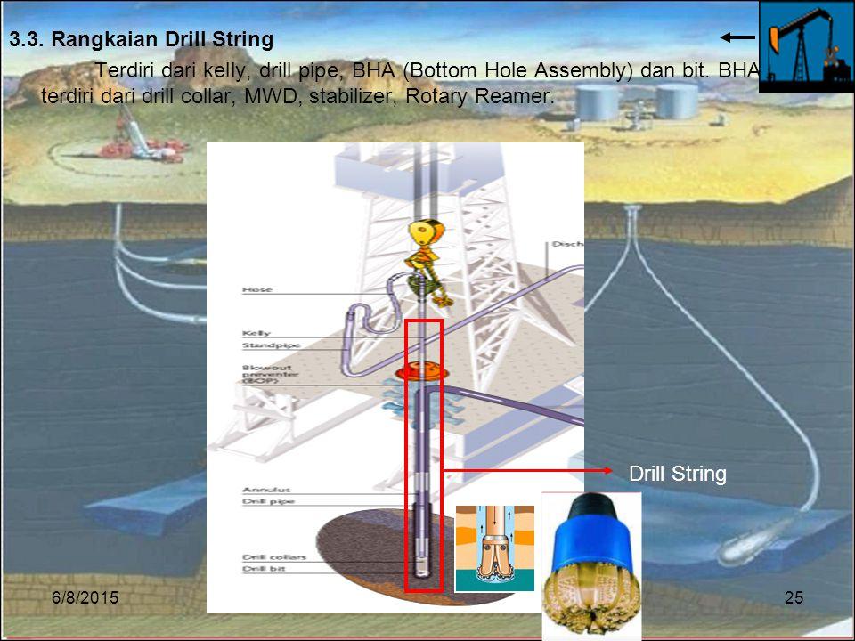 6/8/2015PTP 125 3.3. Rangkaian Drill String Terdiri dari kelly, drill pipe, BHA (Bottom Hole Assembly) dan bit. BHA terdiri dari drill collar, MWD, st