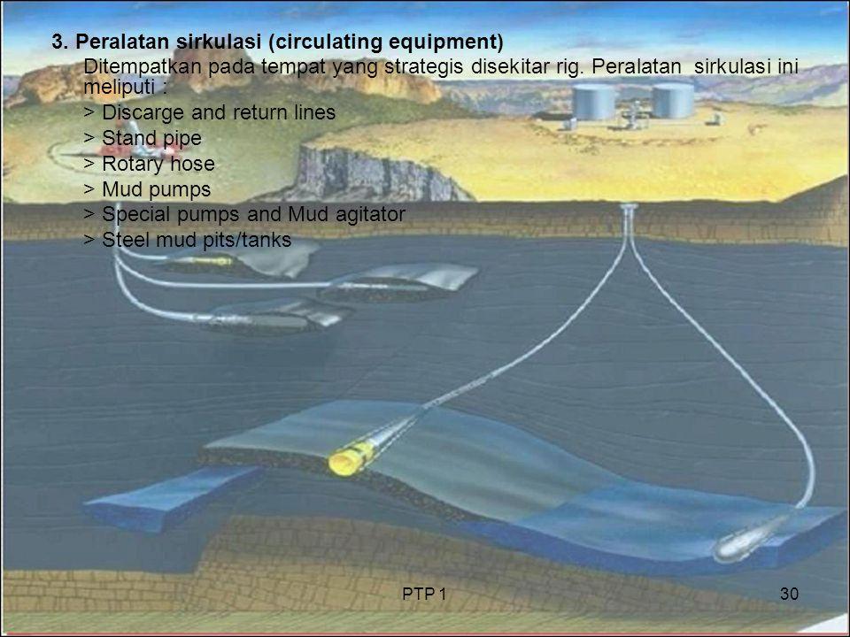 PTP 130 3. Peralatan sirkulasi (circulating equipment) Ditempatkan pada tempat yang strategis disekitar rig. Peralatan sirkulasi ini meliputi : > Disc