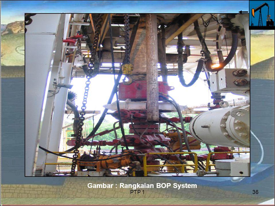 PTP 136 Gambar : Rangkaian BOP System