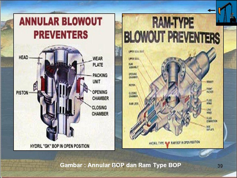 PTP 139 Gambar : Annular BOP dan Ram Type BOP