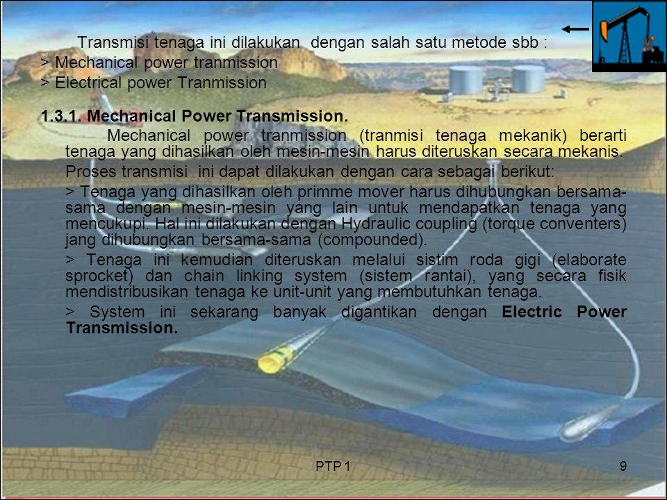 PTP 19 Transmisi tenaga ini dilakukan dengan salah satu metode sbb : > Mechanical power tranmission > Electrical power Tranmission 1.3.1. Mechanical P