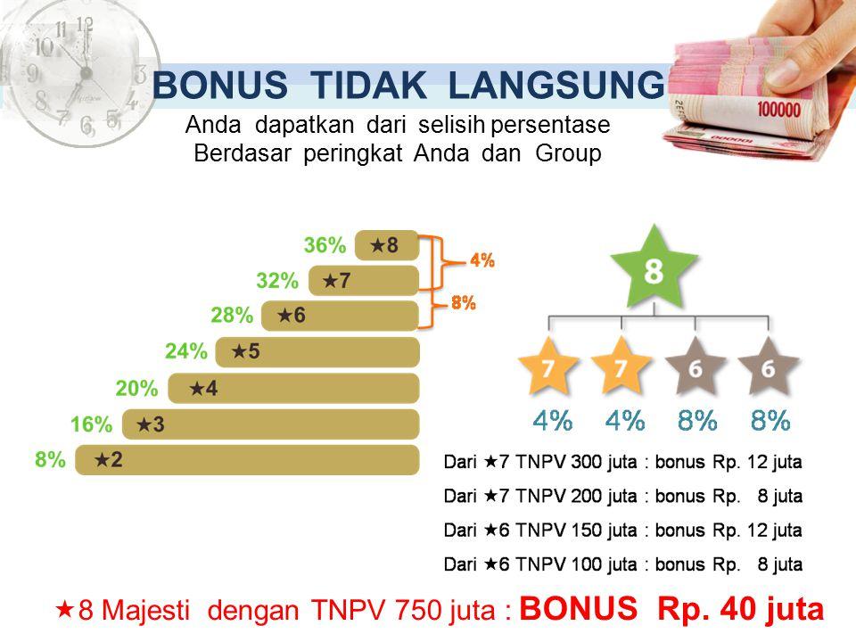  8 Majesti dengan TNPV 750 juta : BONUS Rp. 40 juta BONUS TIDAK LANGSUNG Anda dapatkan dari selisih persentase Berdasar peringkat Anda dan Group