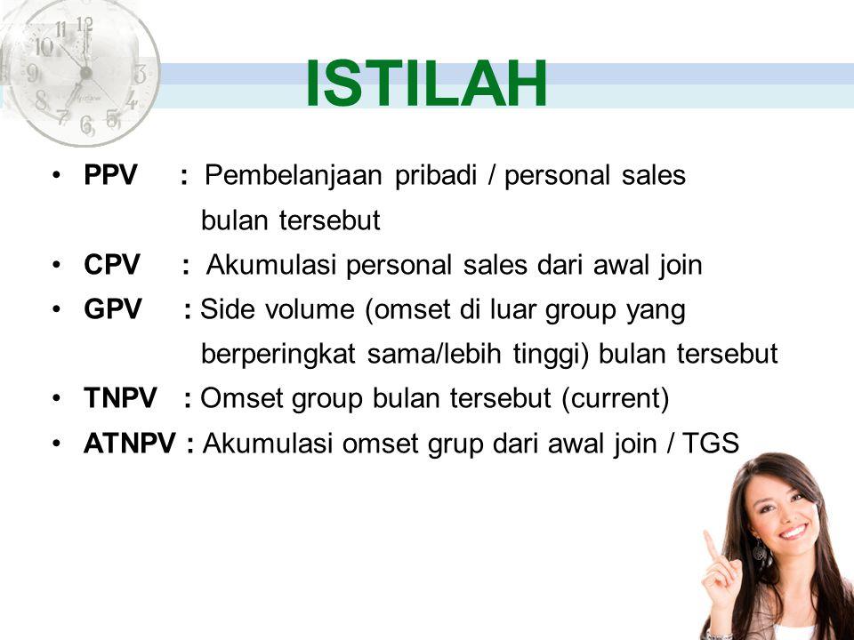 ISTILAH PPV : Pembelanjaan pribadi / personal sales bulan tersebut CPV : Akumulasi personal sales dari awal join GPV : Side volume (omset di luar group yang berperingkat sama/lebih tinggi) bulan tersebut TNPV : Omset group bulan tersebut (current) ATNPV : Akumulasi omset grup dari awal join / TGS