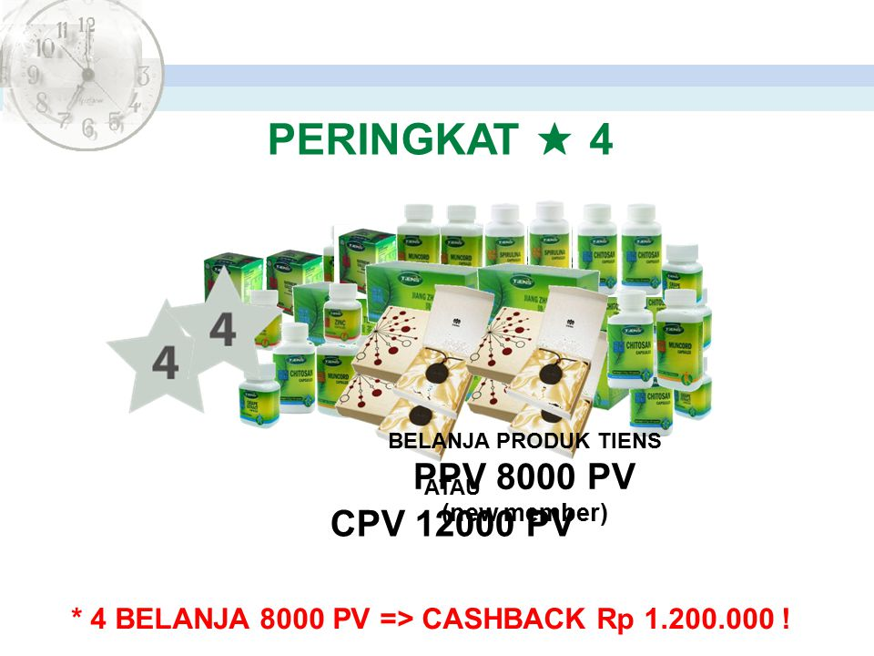 PERINGKAT ★ 4 ATAU CPV 12000 PV BELANJA PRODUK TIENS PPV 8000 PV (new member) * 4 BELANJA 8000 PV => CASHBACK Rp 1.200.000 !