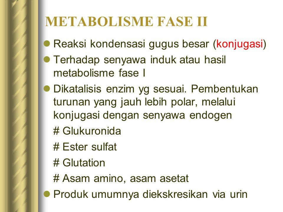 METABOLISME FASE II Reaksi kondensasi gugus besar (konjugasi) Terhadap senyawa induk atau hasil metabolisme fase I Dikatalisis enzim yg sesuai. Pemben