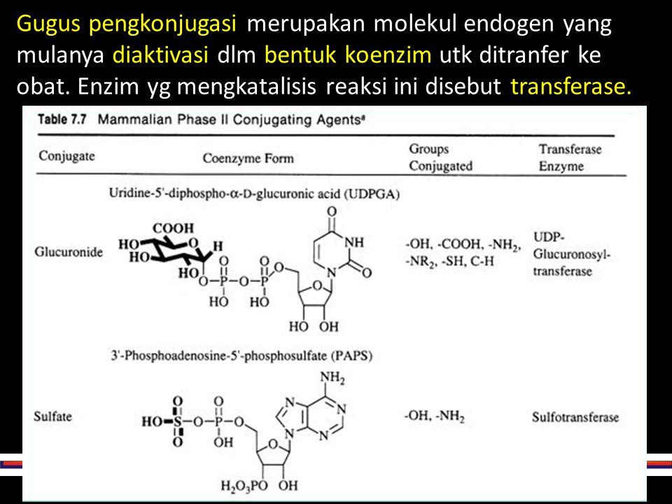Gugus pengkonjugasi merupakan molekul endogen yang mulanya diaktivasi dlm bentuk koenzim utk ditranfer ke obat. Enzim yg mengkatalisis reaksi ini dise