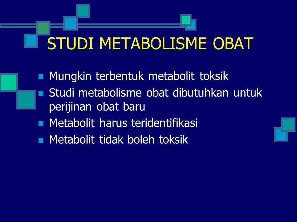 STUDI METABOLISME OBAT Mungkin terbentuk metabolit toksik Studi metabolisme obat dibutuhkan untuk perijinan obat baru Metabolit harus teridentifikasi