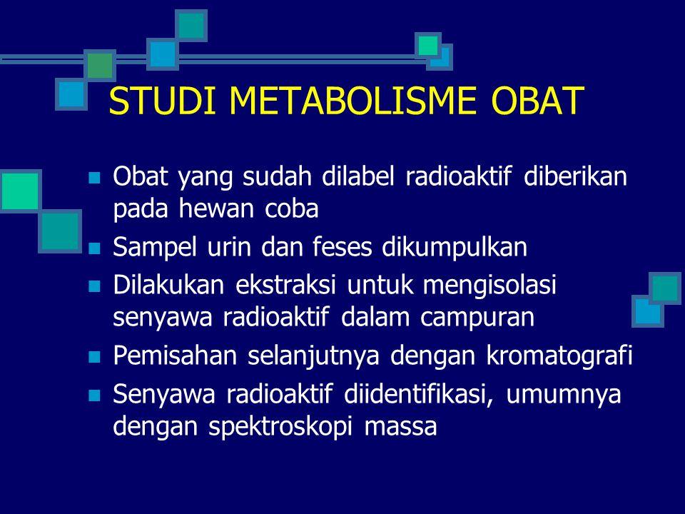 STUDI METABOLISME OBAT Obat yang sudah dilabel radioaktif diberikan pada hewan coba Sampel urin dan feses dikumpulkan Dilakukan ekstraksi untuk mengis