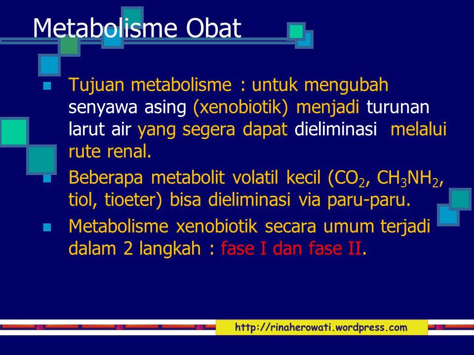 Metabolisme Obat Tujuan metabolisme : untuk mengubah senyawa asing (xenobiotik) menjadi turunan larut air yang segera dapat dieliminasi melalui rute r