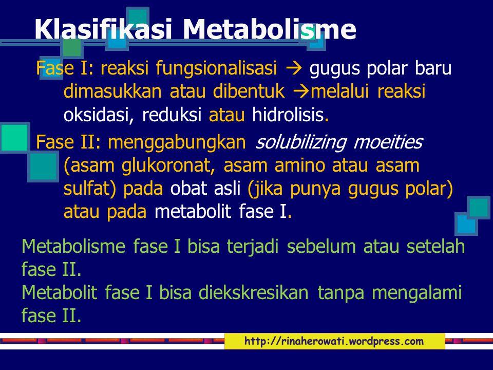 Klasifikasi Metabolisme Fase I: reaksi fungsionalisasi  gugus polar baru dimasukkan atau dibentuk  melalui reaksi oksidasi, reduksi atau hidrolisis.