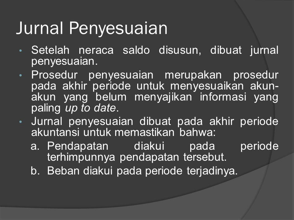 Saldo Normal Rekening Perusahaan Dagang AkunSaldo DebitKredit Persediaan ѵ Pembelian ѵ Retur Pembelian ѵ Potongan Pembelian ѵ Penjualan ѵ Potongan Pen