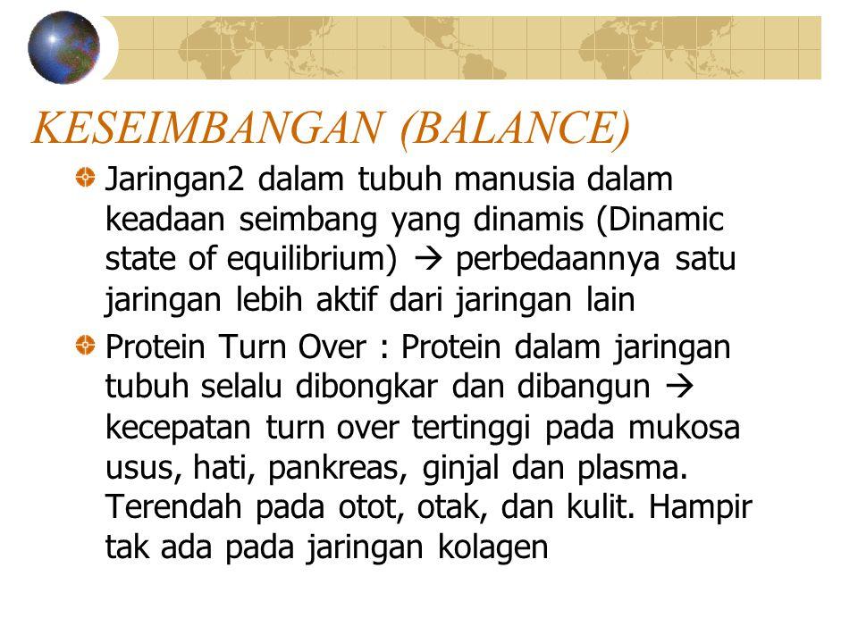 KESEIMBANGAN (BALANCE) Jaringan2 dalam tubuh manusia dalam keadaan seimbang yang dinamis (Dinamic state of equilibrium)  perbedaannya satu jaringan l