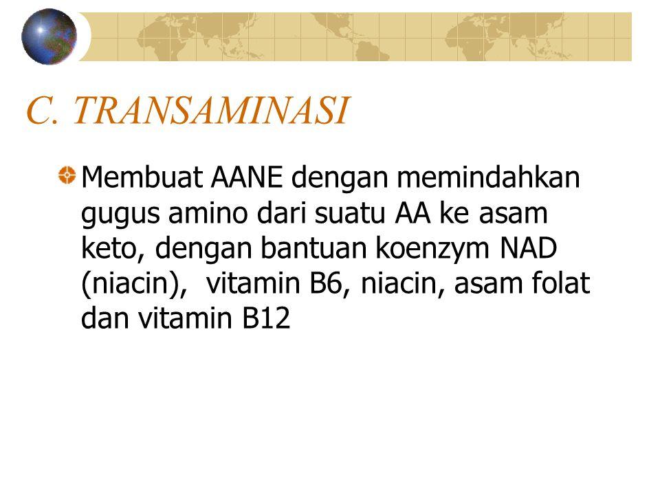 C. TRANSAMINASI Membuat AANE dengan memindahkan gugus amino dari suatu AA ke asam keto, dengan bantuan koenzym NAD (niacin), vitamin B6, niacin, asam