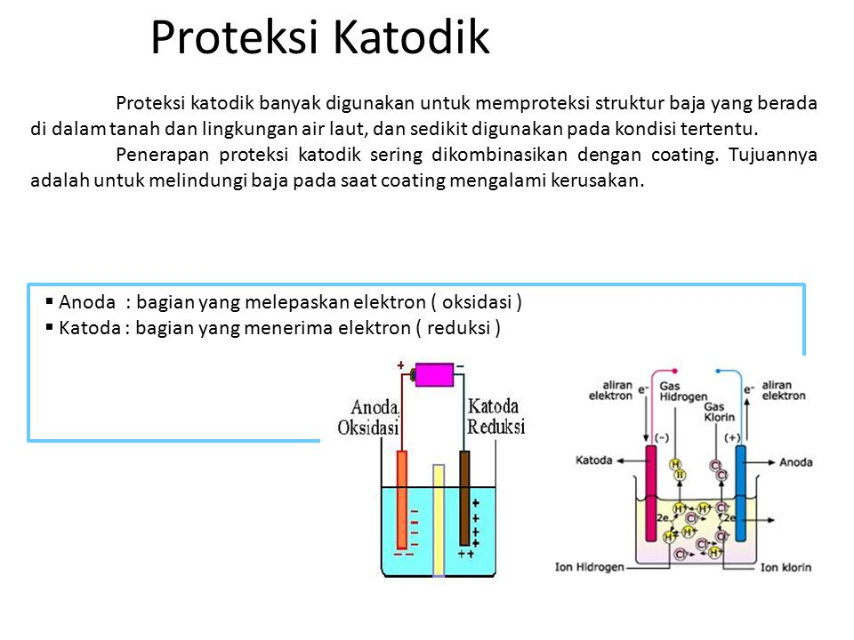 Proteksi Katodik Prinsip dari proteksi katodik adalah dengan menghubungkasn anoda eksternal dengan struktur yang akan diproteksi dan dengan melewatkan arus listrik DC, dan membuat seluruh area struktur yang terproteksi akan menjadi katodik dan tidak terkorosi.