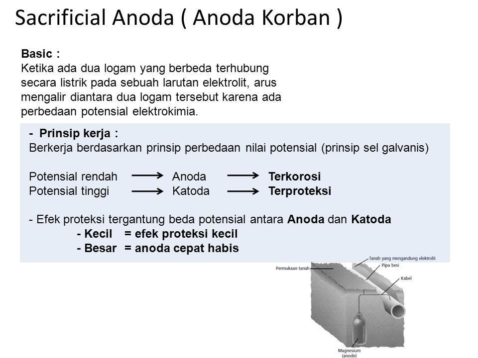Sacrificial Anoda ( Anoda Korban ) Proteksi katodik metode anoda korban dapat dilakukan dengan menghubungkan anoda korban terhadap material yang akan diproteksi.