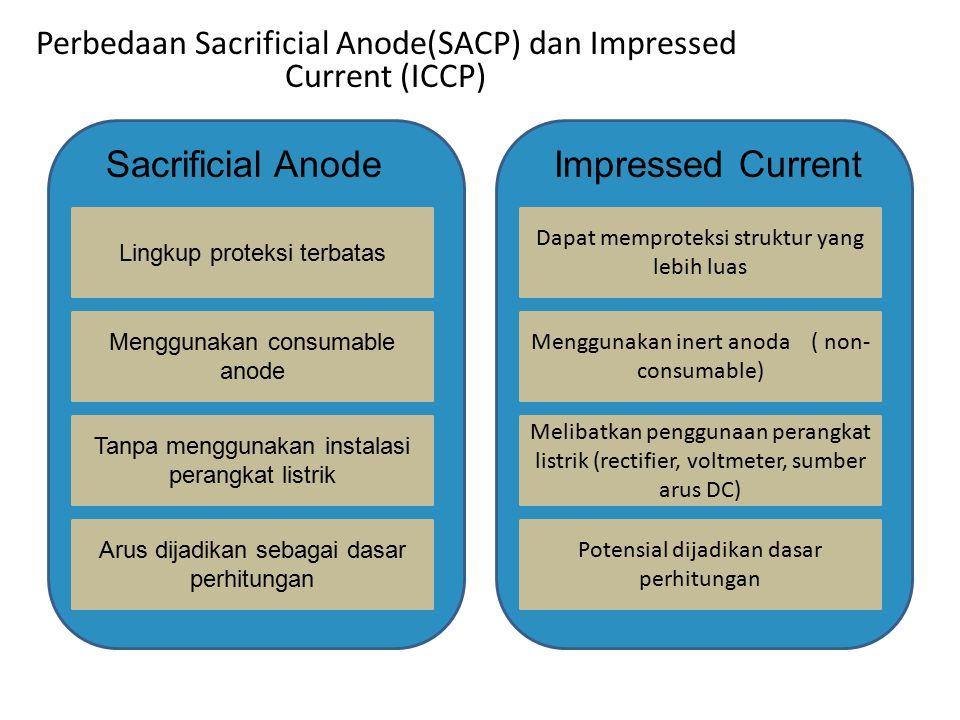 Perbedaan Sacrificial Anode(SACP) dan Impressed Current (ICCP) Lingkup proteksi terbatas Arus dijadikan sebagai dasar perhitungan Tanpa menggunakan in