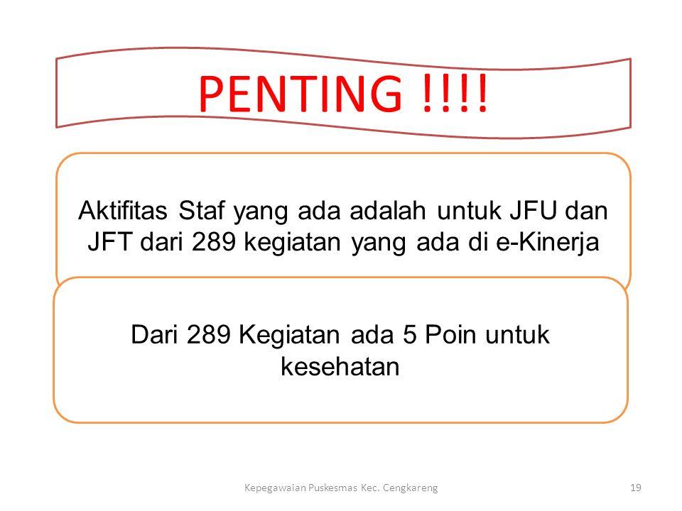 Aktifitas Staf yang ada adalah untuk JFU dan JFT dari 289 kegiatan yang ada di e-Kinerja Dari 289 Kegiatan ada 5 Poin untuk kesehatan PENTING !!!! Kep