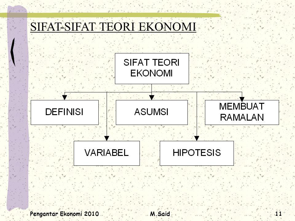 Pengantar Ekonomi 2010M.Said11 SIFAT-SIFAT TEORI EKONOMI