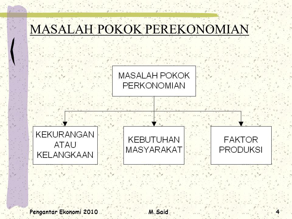 Pengantar Ekonomi 2010M.Said4 MASALAH POKOK PEREKONOMIAN