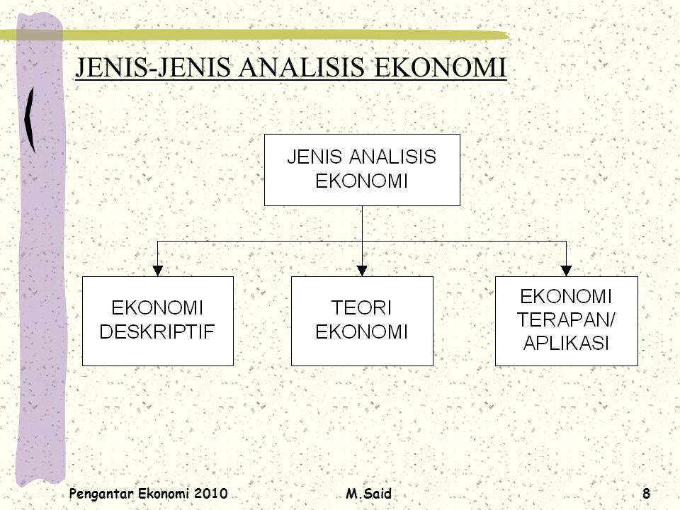 Pengantar Ekonomi 2010M.Said9 TUJUAN PEREKONOMIAN 1.MENCAPAI PERTUMBUHAN EKONOMI YANG CEPAT 2.
