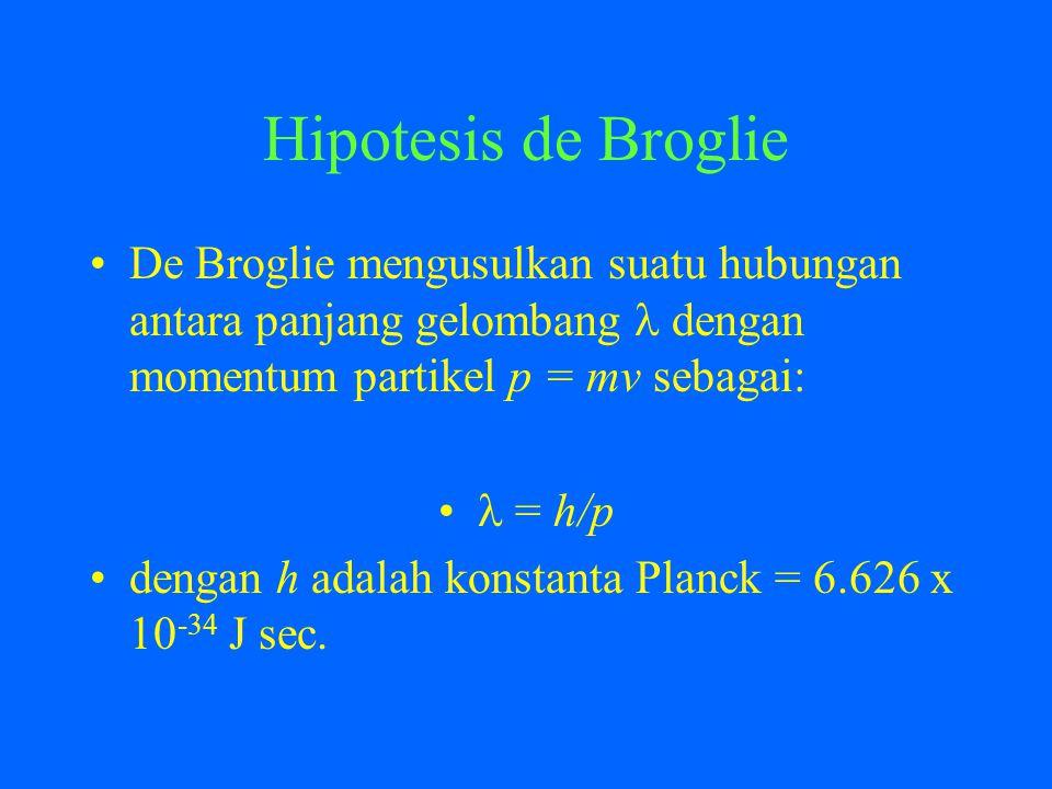 Hipotesis de Broglie De Broglie mengusulkan suatu hubungan antara panjang gelombang dengan momentum partikel p = mv sebagai: = h/p dengan h adalah konstanta Planck = 6.626 x 10 -34 J sec.