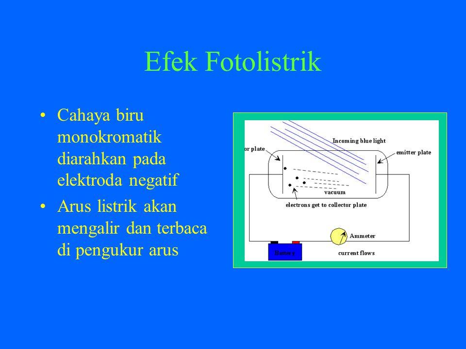 Efek Fotolistrik Cahaya biru monokromatik diarahkan pada elektroda negatif Arus listrik akan mengalir dan terbaca di pengukur arus