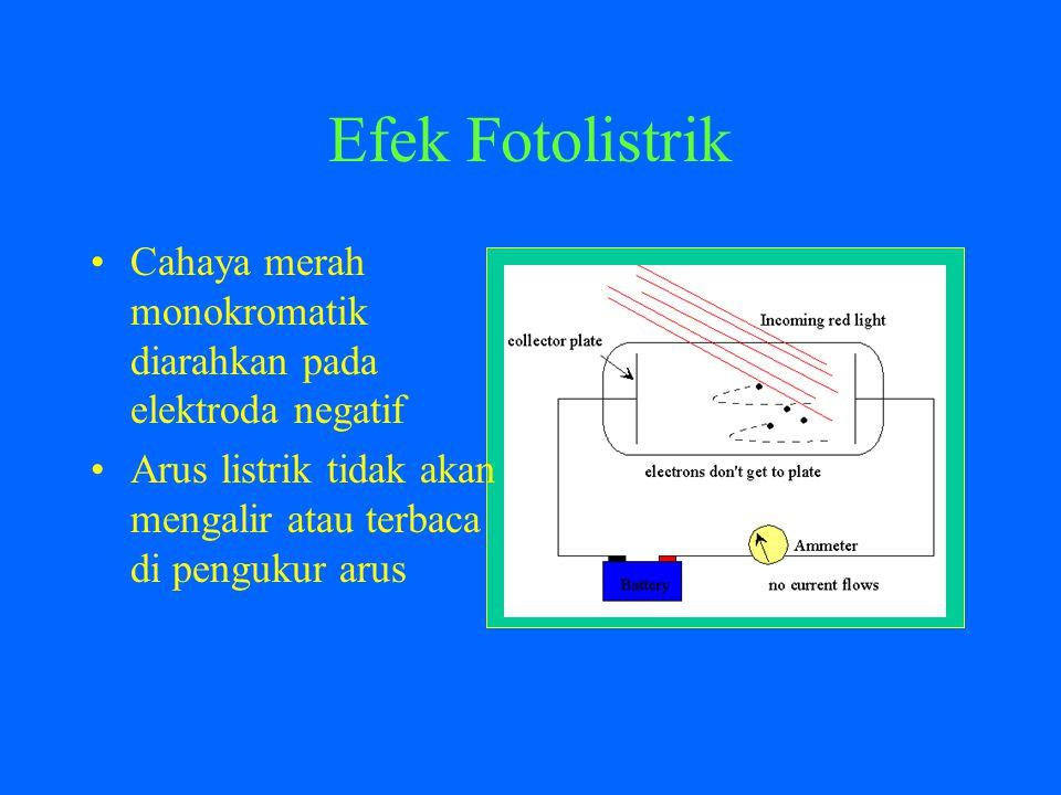 Efek Fotolistrik Cahaya merah monokromatik diarahkan pada elektroda negatif Arus listrik tidak akan mengalir atau terbaca di pengukur arus