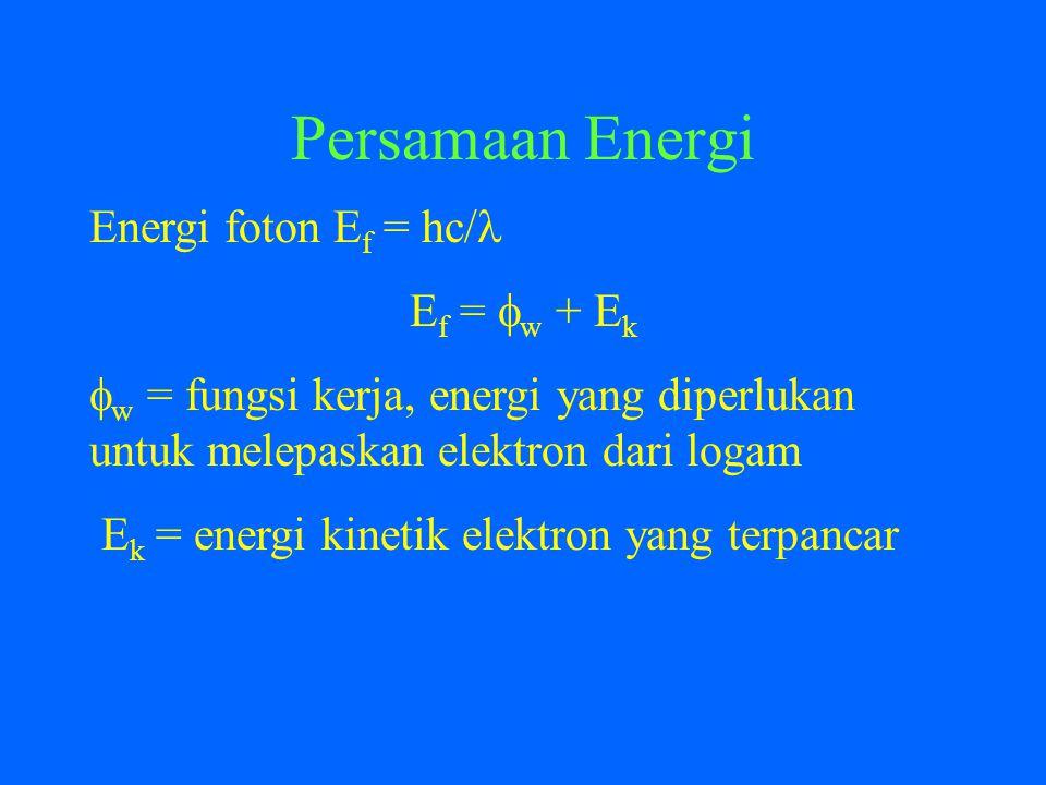 Persamaan Energi Energi foton E f = hc/ E f =  w + E k  w = fungsi kerja, energi yang diperlukan untuk melepaskan elektron dari logam E k = energi kinetik elektron yang terpancar
