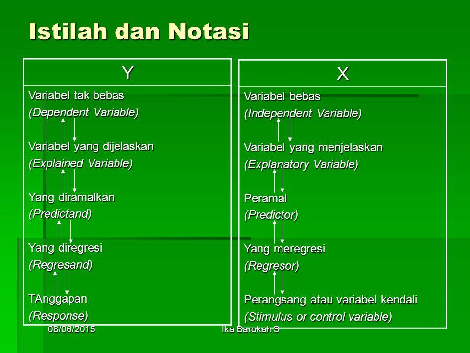 Istilah dan Notasi Y Variabel tak bebas (Dependent Variable) Variabel yang dijelaskan (Explained Variable) Yang diramalkan (Predictand) Yang diregresi (Regresand)TAnggapan(Response) X Variabel bebas (Independent Variable) Variabel yang menjelaskan (Explanatory Variable) Peramal(Predictor) Yang meregresi (Regresor) Perangsang atau variabel kendali (Stimulus or control variable) 08/06/2015Ika Barokah S