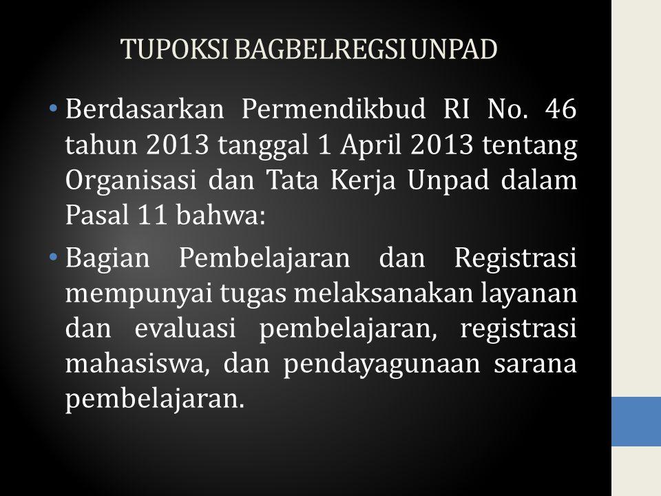 TUPOKSI BAGBELREGSI UNPAD Berdasarkan Permendikbud RI No.