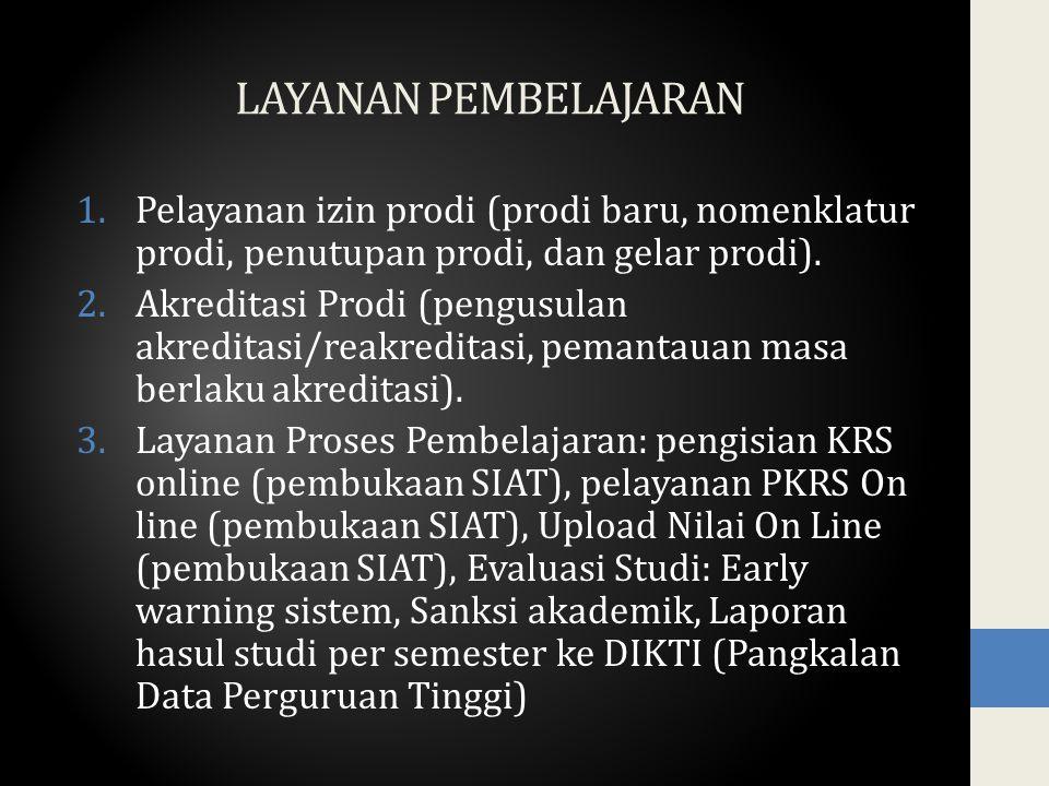 LAYANAN PEMBELAJARAN 1.Pelayanan izin prodi (prodi baru, nomenklatur prodi, penutupan prodi, dan gelar prodi).