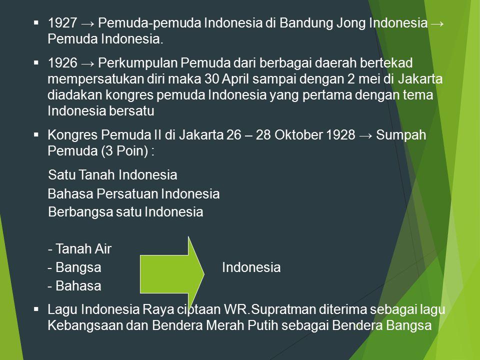 20  1927 → Pemuda-pemuda Indonesia di Bandung Jong Indonesia → Pemuda Indonesia.  1926 → Perkumpulan Pemuda dari berbagai daerah bertekad mempersatu