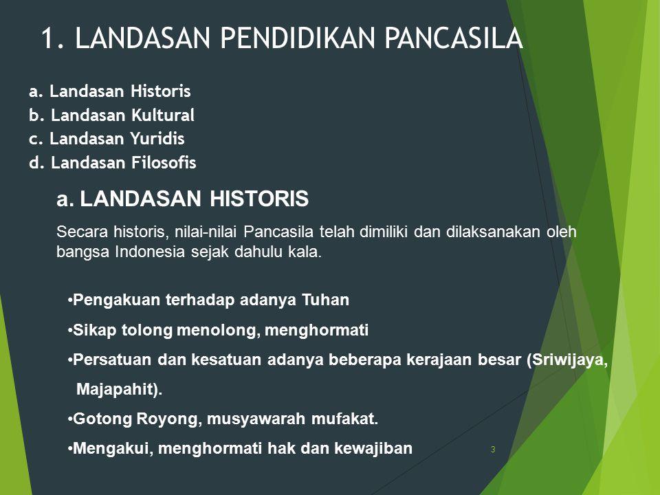 1. LANDASAN PENDIDIKAN PANCASILA a. Landasan Historis b. Landasan Kultural c. Landasan Yuridis d. Landasan Filosofis 3 a. LANDASAN HISTORIS Secara his