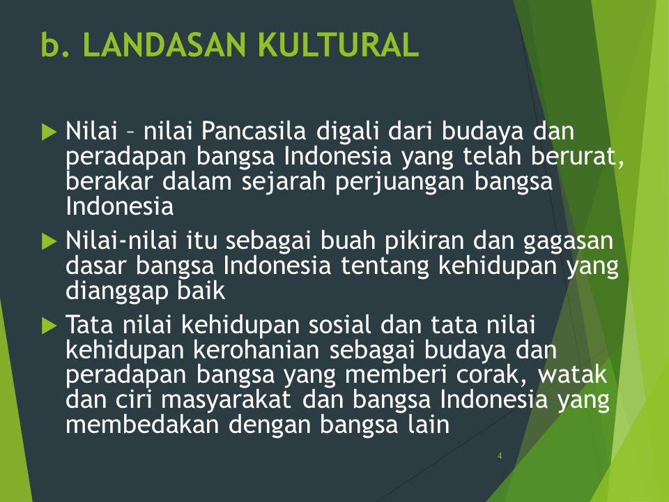 25  Abdul Gani 1979 Pancasila adalah identitas bangsa Indonesia sepanjang masa.