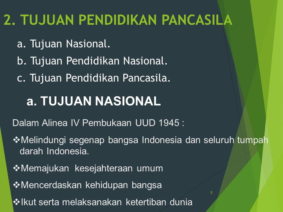 b.TUJUAN PENDIDIKAN NASIONAL UU No. 2/1989 jo UU No.20/2003 tentang Sistem Pendidikan Nasional.