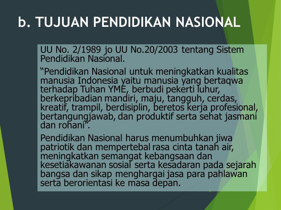 """b. TUJUAN PENDIDIKAN NASIONAL UU No. 2/1989 jo UU No.20/2003 tentang Sistem Pendidikan Nasional. """"Pendidikan Nasional untuk meningkatkan kualitas manu"""
