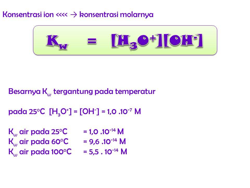 aktivitas ( α ) air = 1