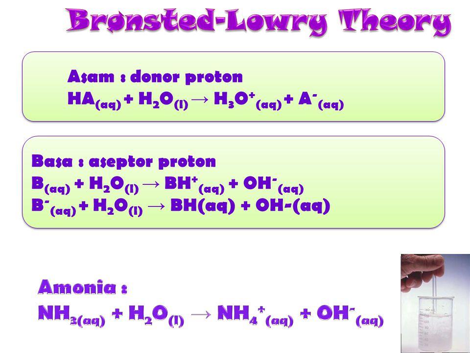 Ion H + dalam air kenyataanya sbg ion hidronium (H 3 O + ) 1 1 Teori Arrhenius tidak dapat menjelaskan amonia & senyawa lain 2 2 Reaksi hanya berlaku