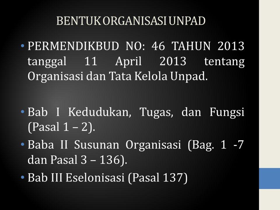 BENTUK ORGANISASI UNPAD PERMENDIKBUD NO: 46 TAHUN 2013 tanggal 11 April 2013 tentang Organisasi dan Tata Kelola Unpad.