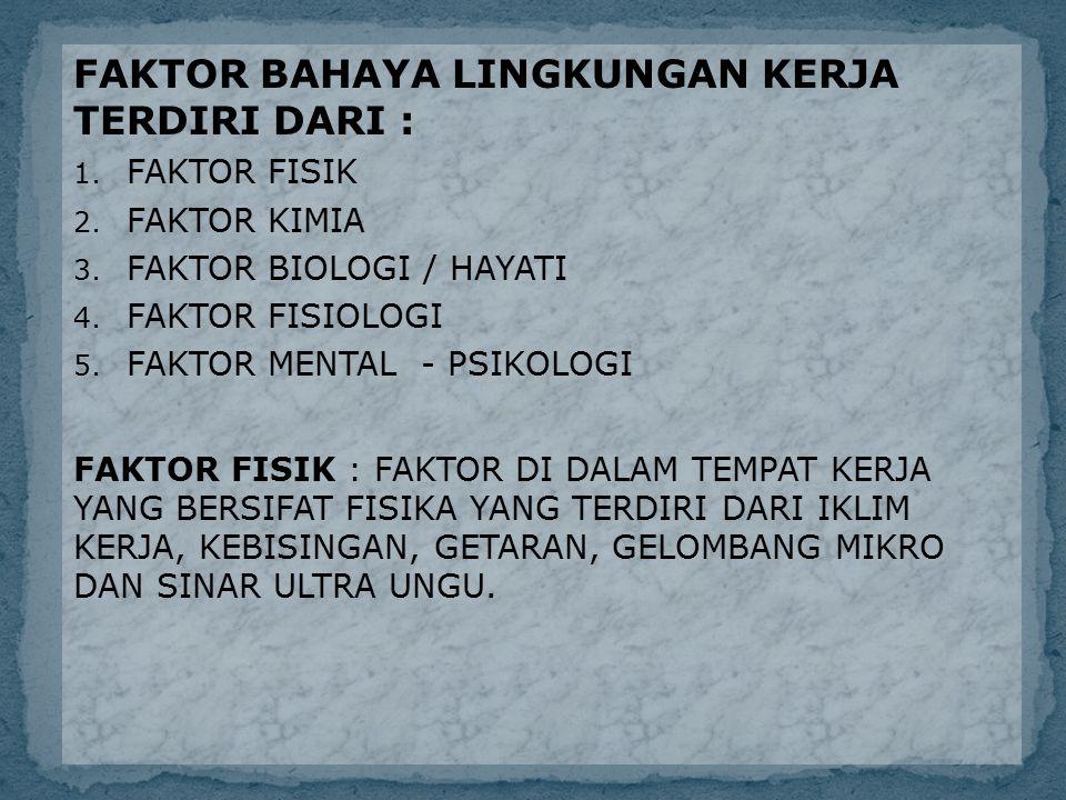 FAKTOR BAHAYA LINGKUNGAN KERJA TERDIRI DARI : 1. FAKTOR FISIK 2. FAKTOR KIMIA 3. FAKTOR BIOLOGI / HAYATI 4. FAKTOR FISIOLOGI 5. FAKTOR MENTAL - PSIKOL