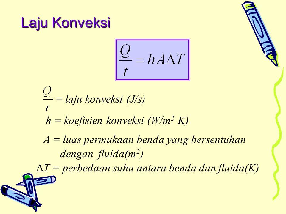 Laju Konveksi = laju konveksi (J/s) h = koefisien konveksi (W/m 2 K) A = luas permukaan benda yang bersentuhan ΔT = perbedaan suhu antara benda dan fluida(K) dengan fluida(m 2 )