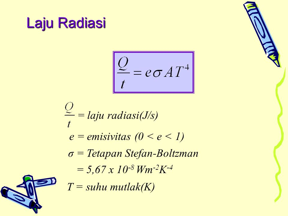 Laju Radiasi = laju radiasi(J/s) e = emisivitas (0 < e < 1) σ = Tetapan Stefan-Boltzman T = suhu mutlak(K) = 5,67 x 10 -8 Wm -2 K -4