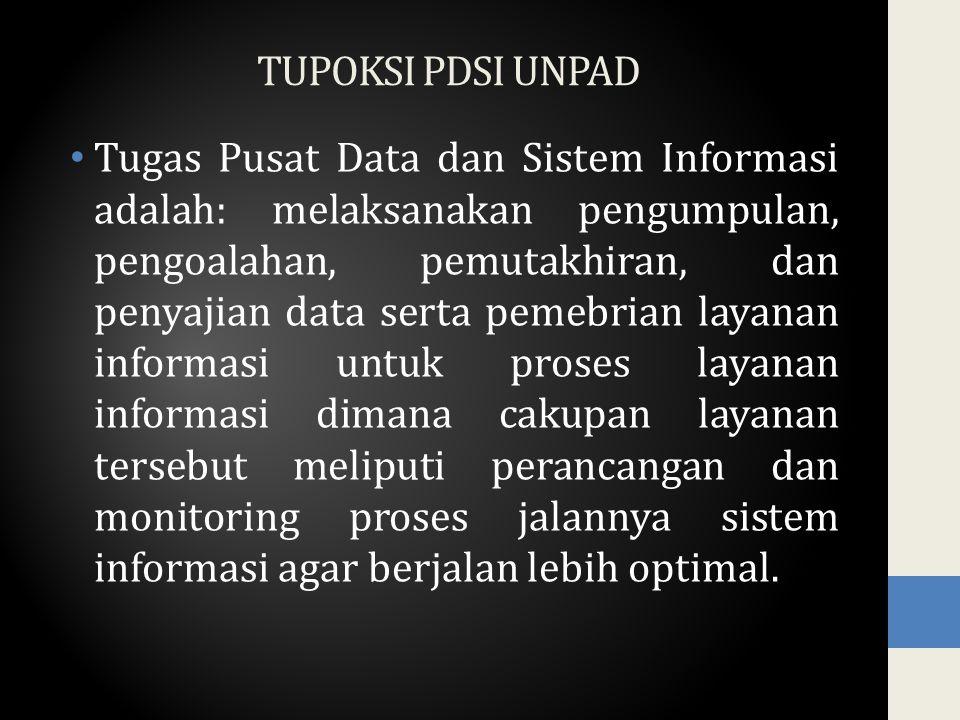 RUANG LINGKUP PDSI 1.Perencanaaan 2.Perancangan 3.Pengembangan 4.Pelatihan 5.Implementasi 6.Layanan dan Dukungan 7.Monitoring dan Evaluasi
