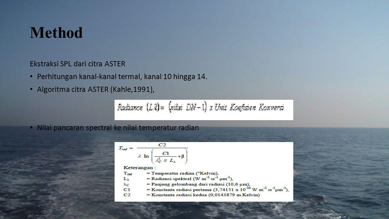 Method Ekstraksi SPL dari citra ASTER Perhitungan kanal-kanal termal, kanal 10 hingga 14. Algoritma citra ASTER (Kahle,1991), Nilai pancaran spectral