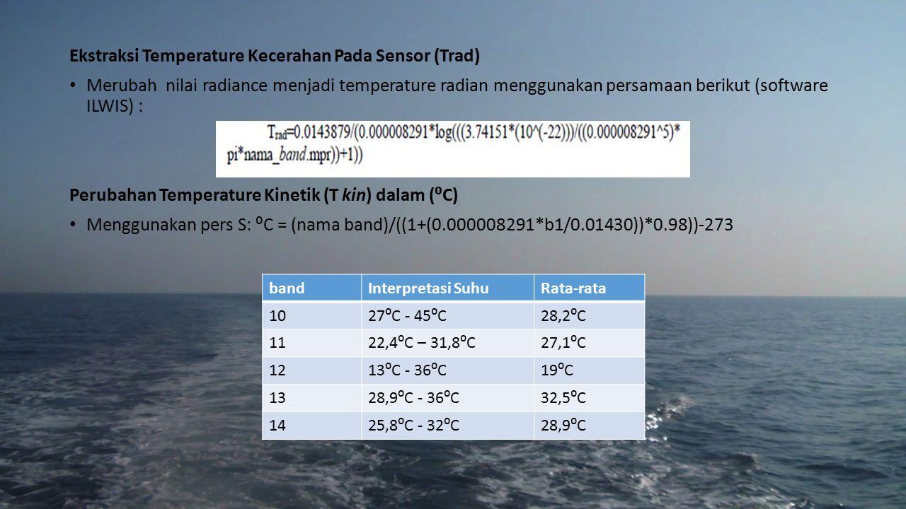 Ekstraksi Temperature Kecerahan Pada Sensor (Trad) Merubah nilai radiance menjadi temperature radian menggunakan persamaan berikut (software ILWIS) : Perubahan Temperature Kinetik (T kin) dalam (⁰C) Menggunakan pers S: ⁰C = (nama band)/((1+(0.000008291*b1/0.01430))*0.98))-273 bandInterpretasi SuhuRata-rata 1027⁰C - 45⁰C28,2⁰C 1122,4⁰C – 31,8⁰C27,1⁰C 1213⁰C - 36⁰C19⁰C 1328,9⁰C - 36⁰C32,5⁰C 1425,8⁰C - 32⁰C28,9⁰C