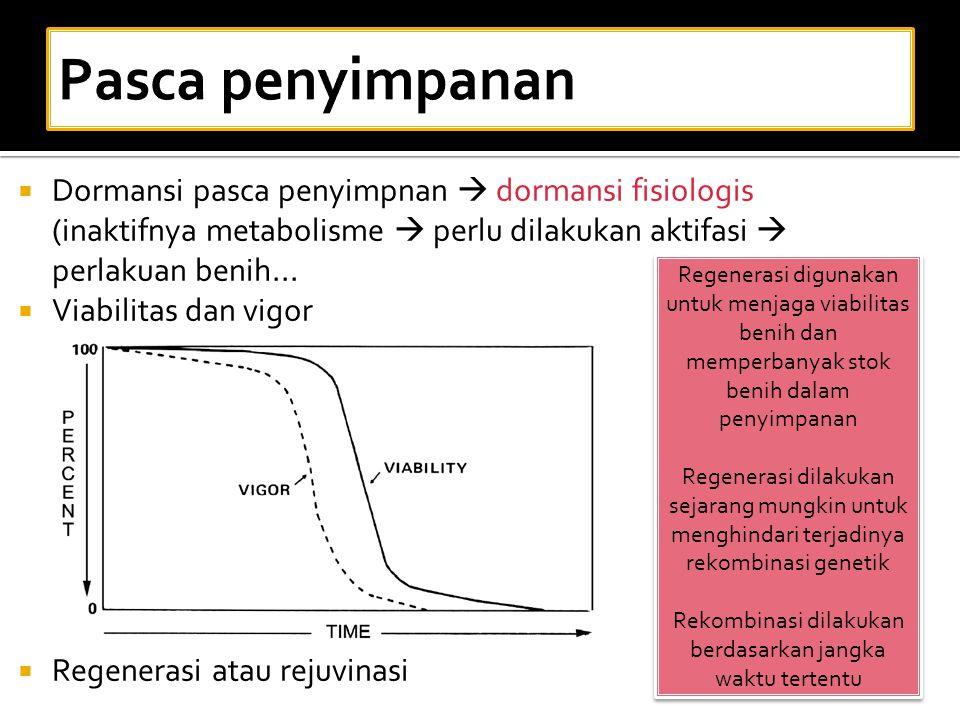  Dormansi pasca penyimpnan  dormansi fisiologis (inaktifnya metabolisme  perlu dilakukan aktifasi  perlakuan benih...  Viabilitas dan vigor  Reg