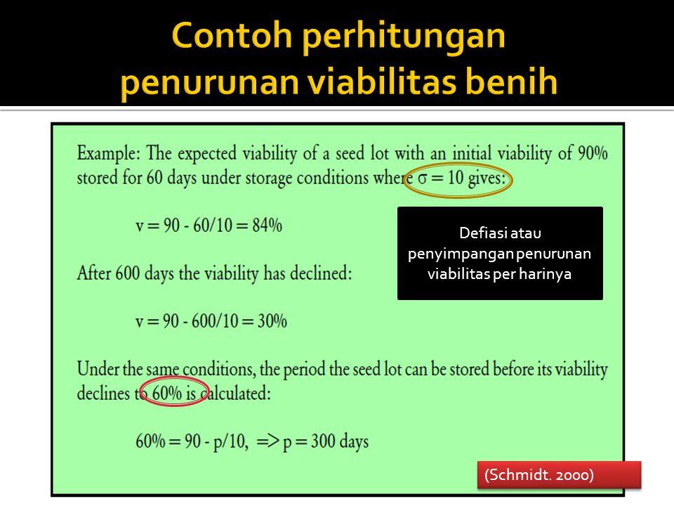 Defiasi atau penyimpangan penurunan viabilitas per harinya (Schmidt. 2000)