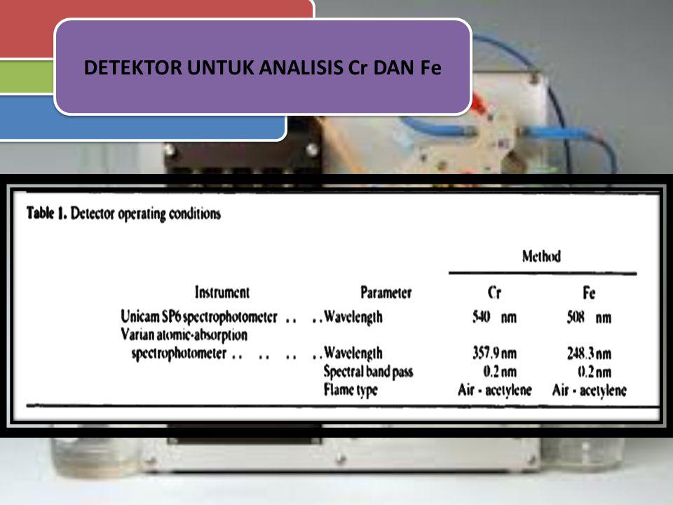 DETEKTOR UNTUK ANALISIS Cr DAN Fe