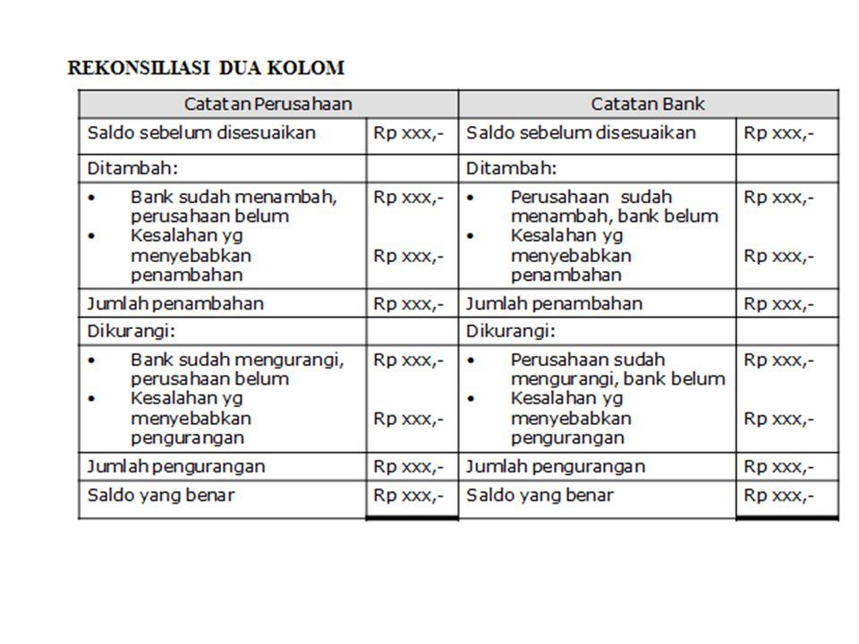 PT MULIA telah menerima rekening Koran dari BANK PELITA per 31 Agustus 2008 yang menunjukkan saldo sebesar Rp 1.340.000,-.